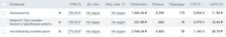 Hard-Rock Кейс! Или 1200 владельцев iPhone в подписку по 67 рублей