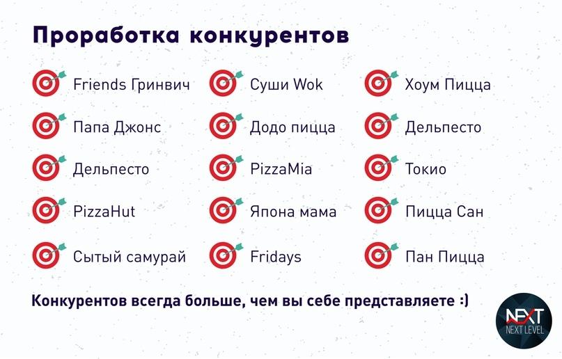 Стоимость заказа 110 ₽ в нише «Доставка еды» Екатеринбург