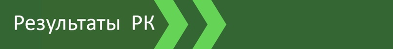 Кейс-спринт: 1264 регистрации за 5 дней на обучающий курс по созданию сайтов