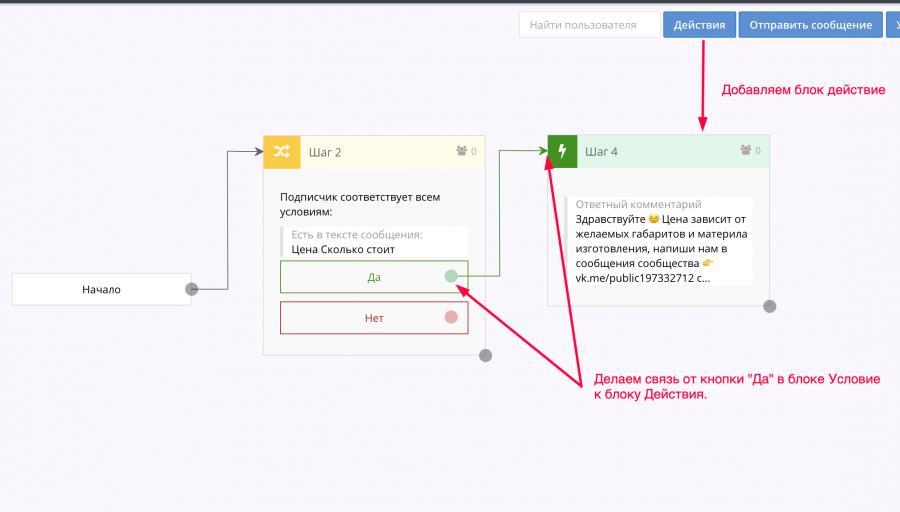 Пошаговая инструкция создания чат-бота и пример реализации передовых ботов для сообщества