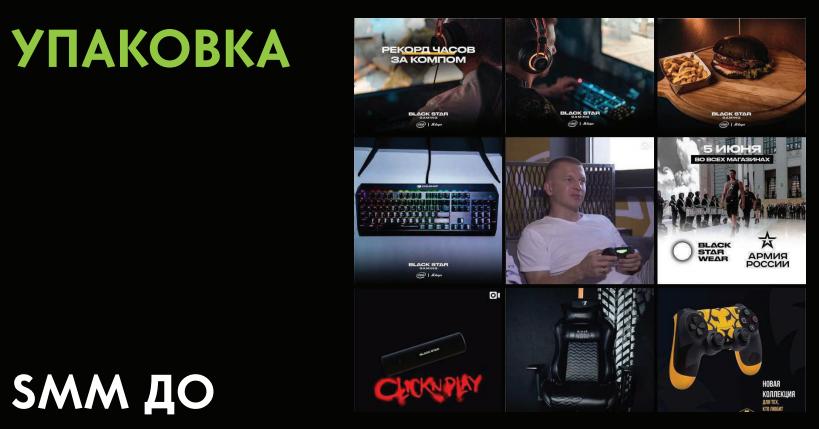 Маркетинговая стратегия для Black Star Gaming: кейс Эдуарда Чечерина